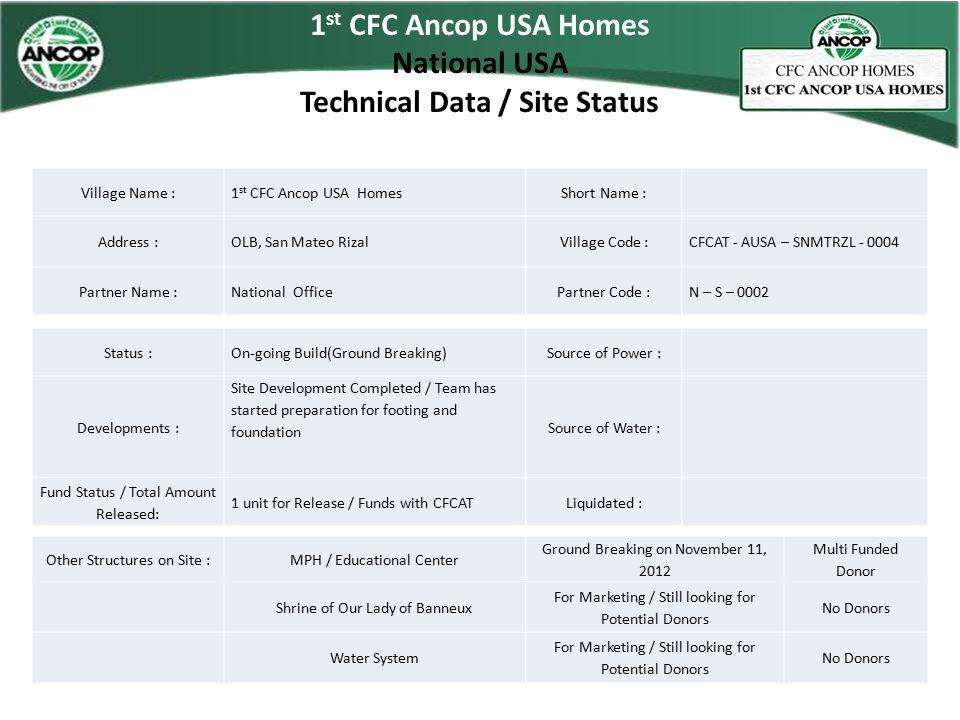 1 st CFC Ancop USA Homes National USA Technical Data / Site Status Village Name : 1 st CFC Ancop USA HomesShort Name : Address :OLB, San Mateo RizalVi