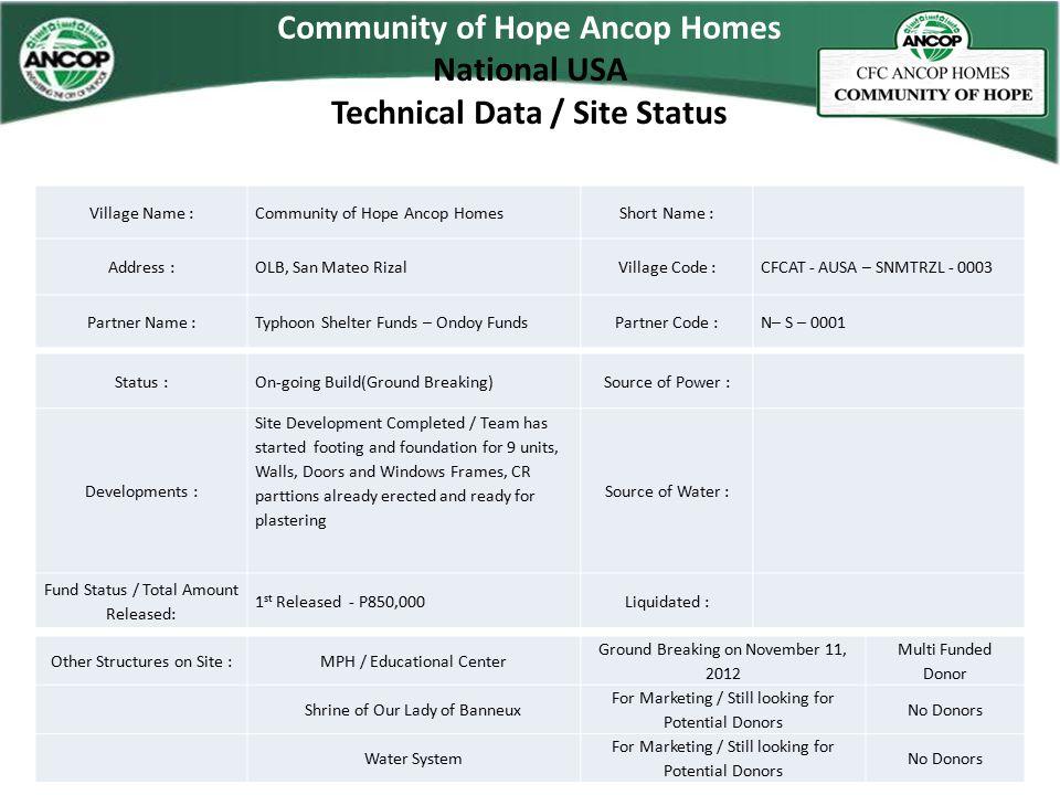 Community of Hope Ancop Homes National USA Technical Data / Site Status Village Name : Community of Hope Ancop HomesShort Name : Address :OLB, San Mat