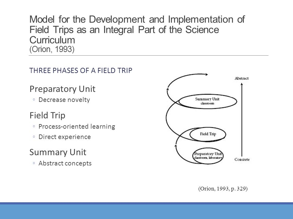 Model for the Development and Implementation of Field Trips as an Integral Part of the Science Curriculum (Orion, 1993) THREE PHASES OF A FIELD TRIP Preparatory Unit ◦Decrease novelty Field Trip ◦Process-oriented learning ◦Direct experience Summary Unit ◦Abstract concepts (Orion, 1993, p.