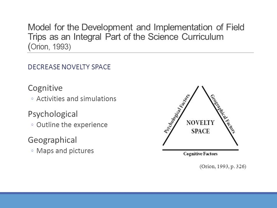 Model for the Development and Implementation of Field Trips as an Integral Part of the Science Curriculum ( Orion, 1993) DECREASE NOVELTY SPACE Cognitive ◦Activities and simulations Psychological ◦Outline the experience Geographical ◦Maps and pictures (Orion, 1993, p.