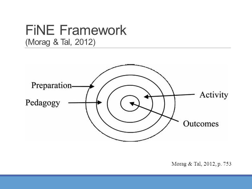 FiNE Framework (Morag & Tal, 2012) Morag & Tal, 2012, p. 753