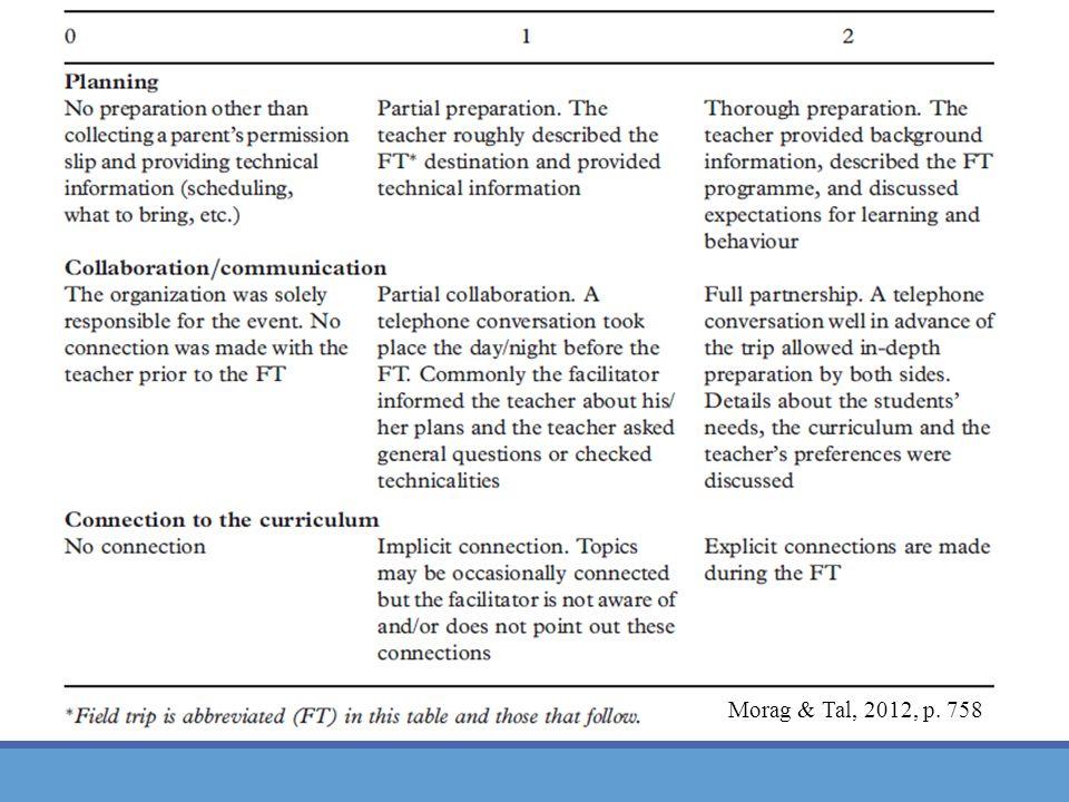 Morag & Tal, 2012, p. 758