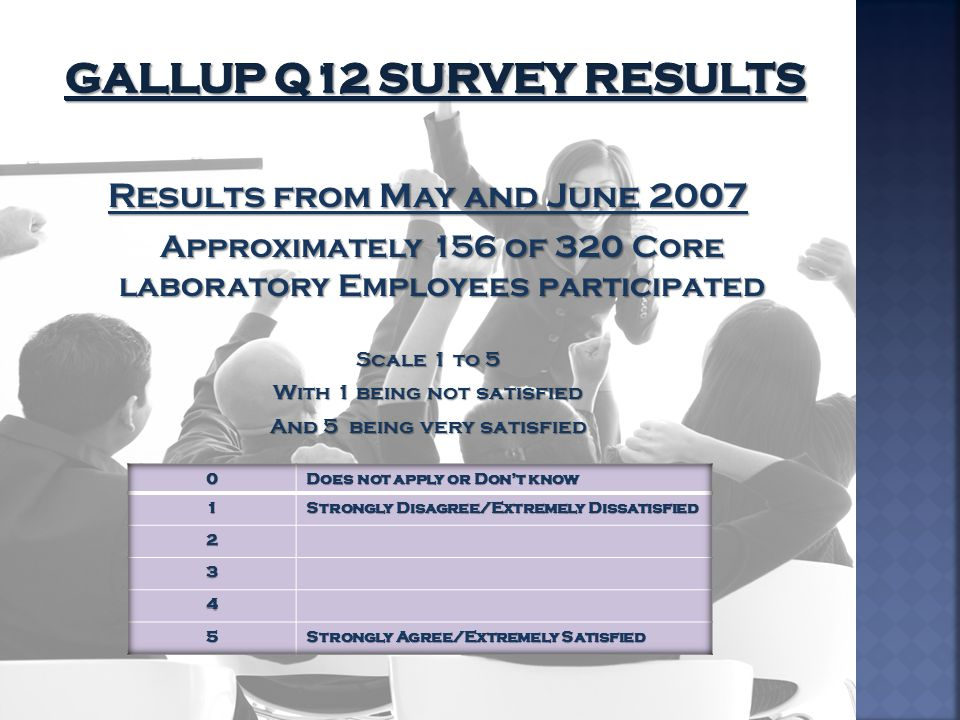 Results from May and June 2007 Approximately 156 of 320 Core laboratory Employees participated Scale 1 to 5 With 1 being not satisfied And 5 being ver