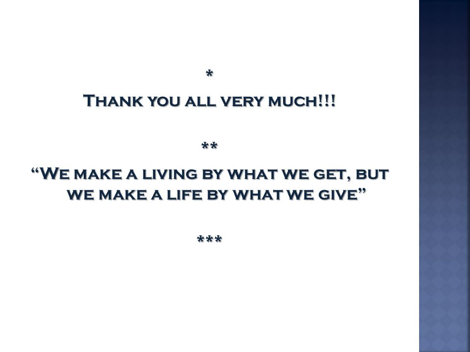 """* Thank you all very much!!! ** """"We make a living by what we get, but we make a life by what we give"""" ***"""