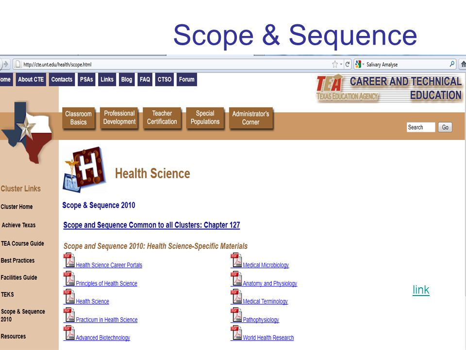 Scope & Sequence Copyright © Texas Education Agency, 2008. All rights reserved. link