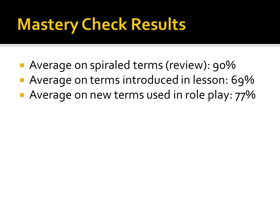  Average on spiraled terms (review): 90%  Average on terms introduced in lesson: 69%  Average on new terms used in role play: 77%
