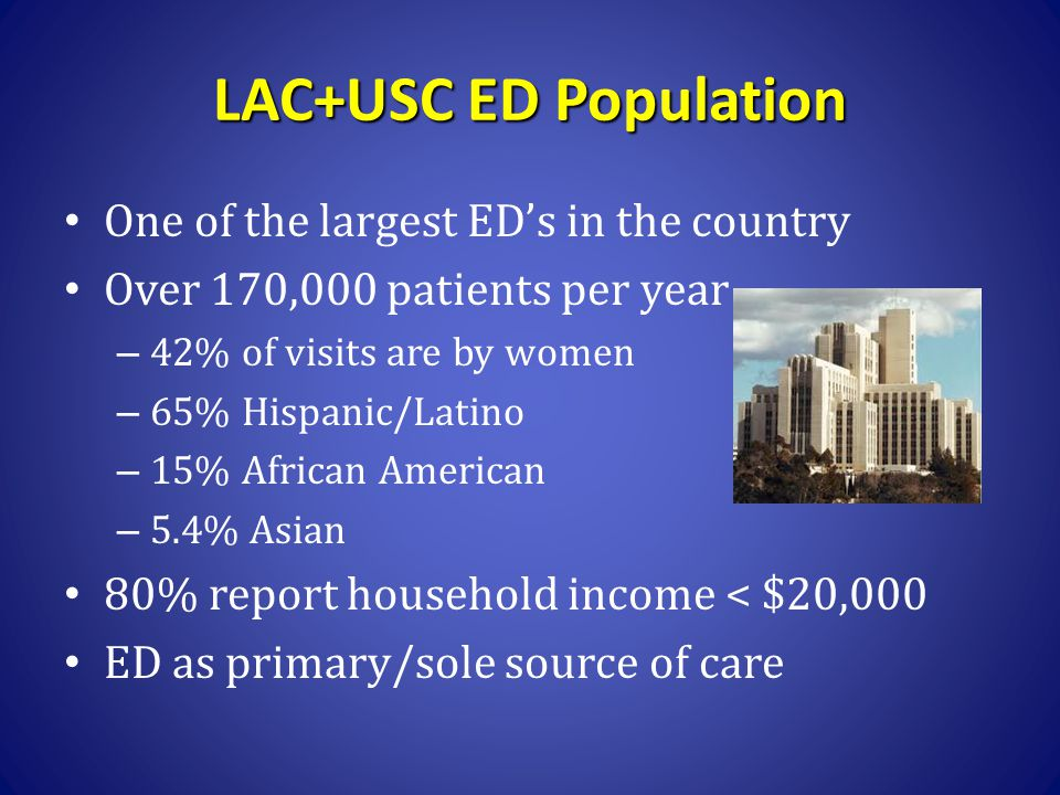LAC+USC ED Population One of the largest ED's in the country Over 170,000 patients per year – 42% of visits are by women – 65% Hispanic/Latino – 15% A