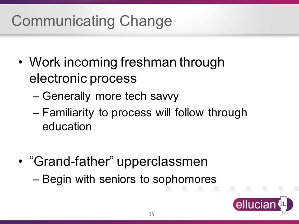 35 Communicating Change Work incoming freshman through electronic process –Generally more tech savvy –Familiarity to process will follow through education Grand-father upperclassmen –Begin with seniors to sophomores