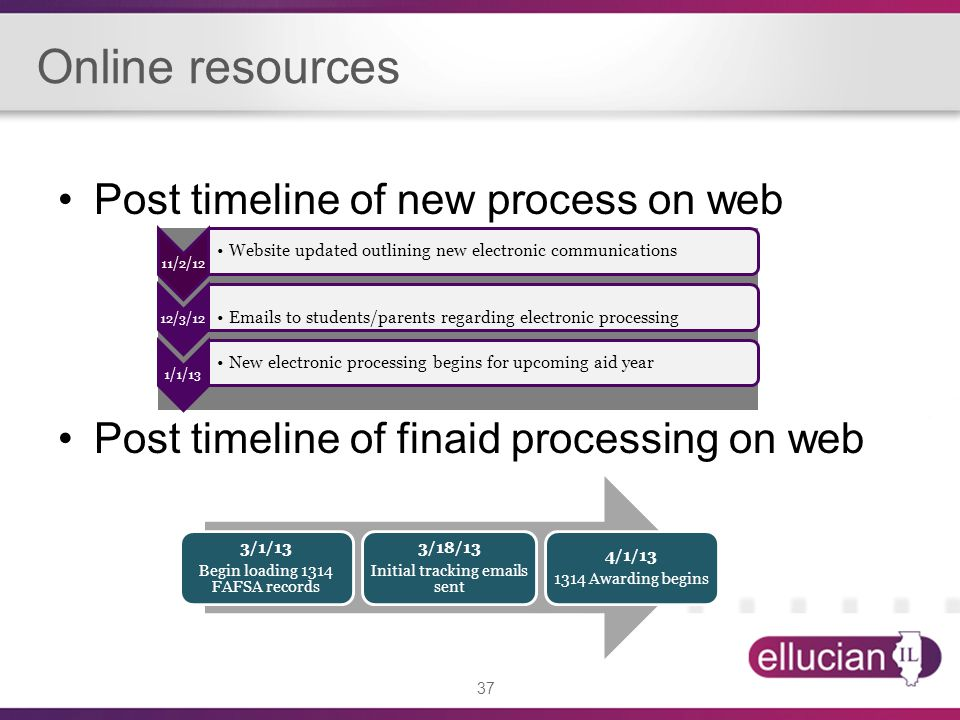 37 Online resources Post timeline of new process on web Post timeline of finaid processing on web 11/2/12 Website updated outlining new electronic communications 12/3/12 Emails to students/parents regarding electronic processing 1/1/13 New electronic processing begins for upcoming aid year 3/1/13 Begin loading 1314 FAFSA records 3/18/13 Initial tracking emails sent 4/1/13 1314 Awarding begins
