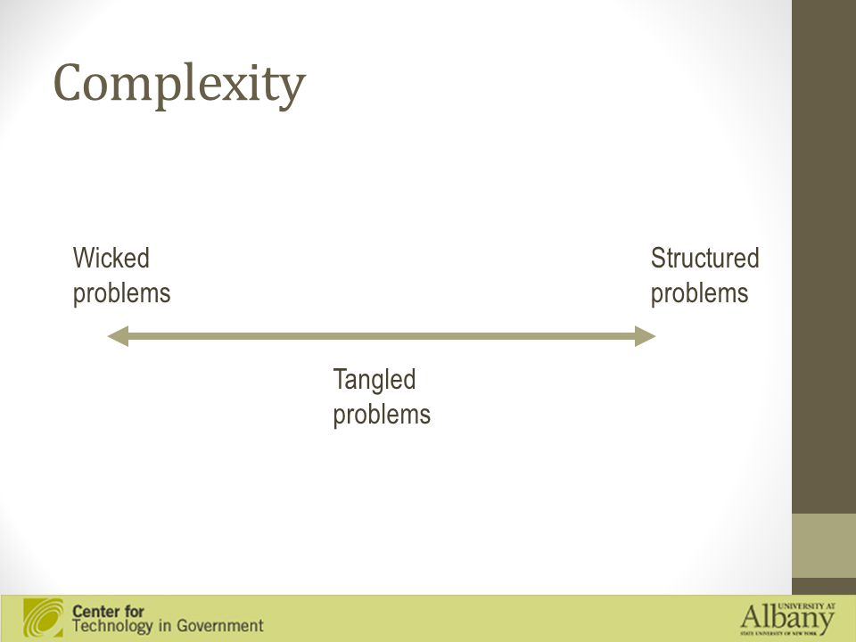 Complexity Wicked problems Tangled problems Structured problems