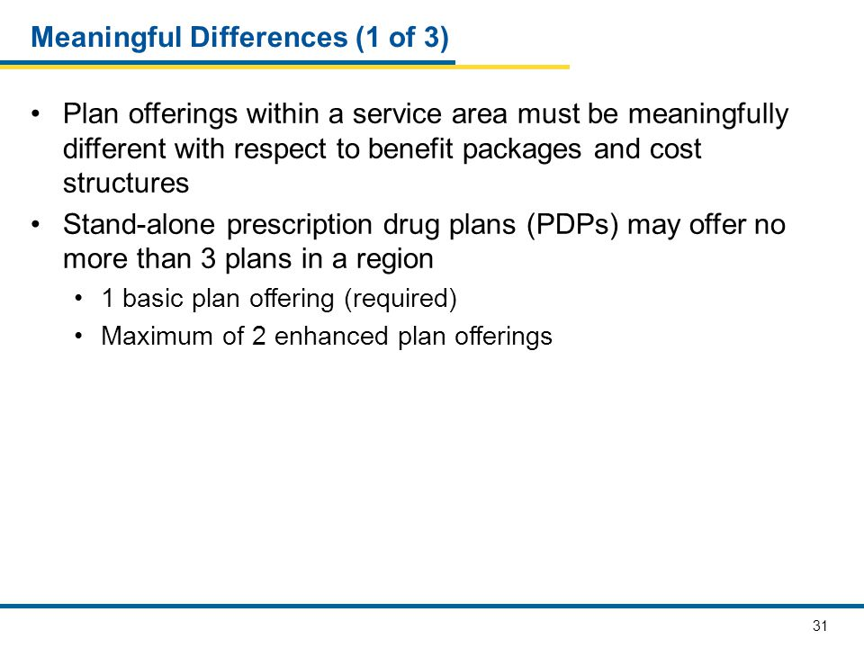 31 Meaningful Differences (1 of 3) Plan offerings within a service area must be meaningfully different with respect to benefit packages and cost structures Stand-alone prescription drug plans (PDPs) may offer no more than 3 plans in a region 1 basic plan offering (required) Maximum of 2 enhanced plan offerings