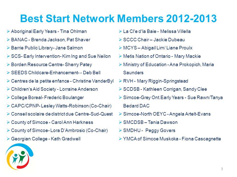 Best Start Network Members 2012-2013 3  Aboriginal Early Years - Tina Ohlman  BANAC - Brenda Jackson, Pat Shaver  Barrie Public Library- Jane Salmo