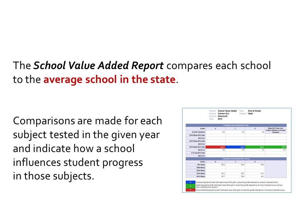 The School Value Added Report compares each school to the average school in the state.