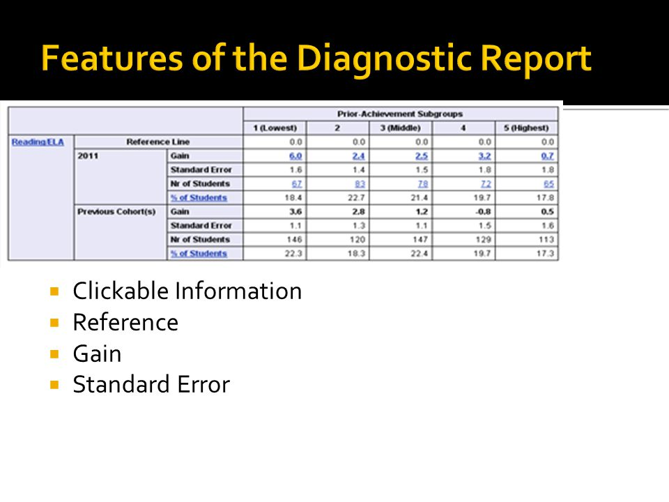  Clickable Information  Reference  Gain  Standard Error