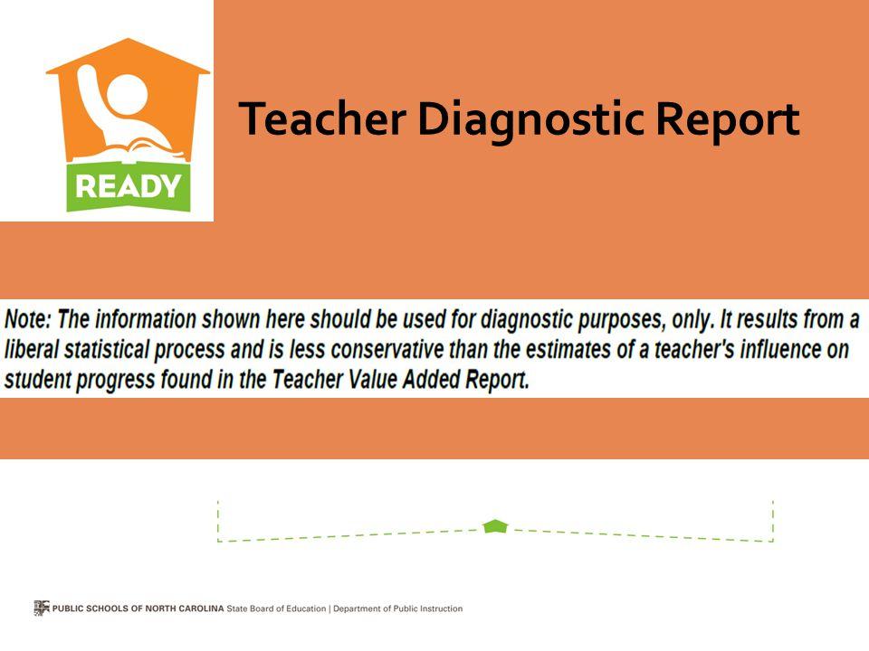 Teacher Diagnostic Report