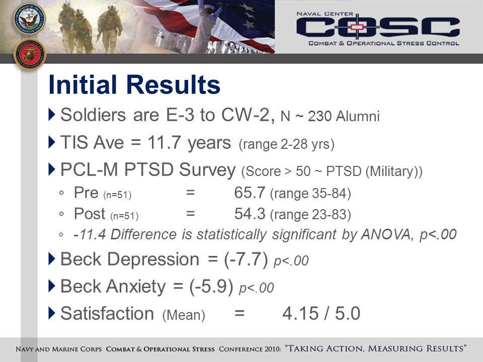 Initial Results  Soldiers are E-3 to CW-2, N ~ 230 Alumni  TIS Ave = 11.7 years (range 2-28 yrs)  PCL-M PTSD Survey (Score > 50 ~ PTSD (Military)) ◦ Pre (n=51) =65.7 (range 35-84) ◦ Post (n=51) =54.3 (range 23-83) ◦ -11.4 Difference is statistically significant by ANOVA, p<.00  Beck Depression = (-7.7) p<.00  Beck Anxiety = (-5.9) p<.00  Satisfaction (Mean) =4.15 / 5.0