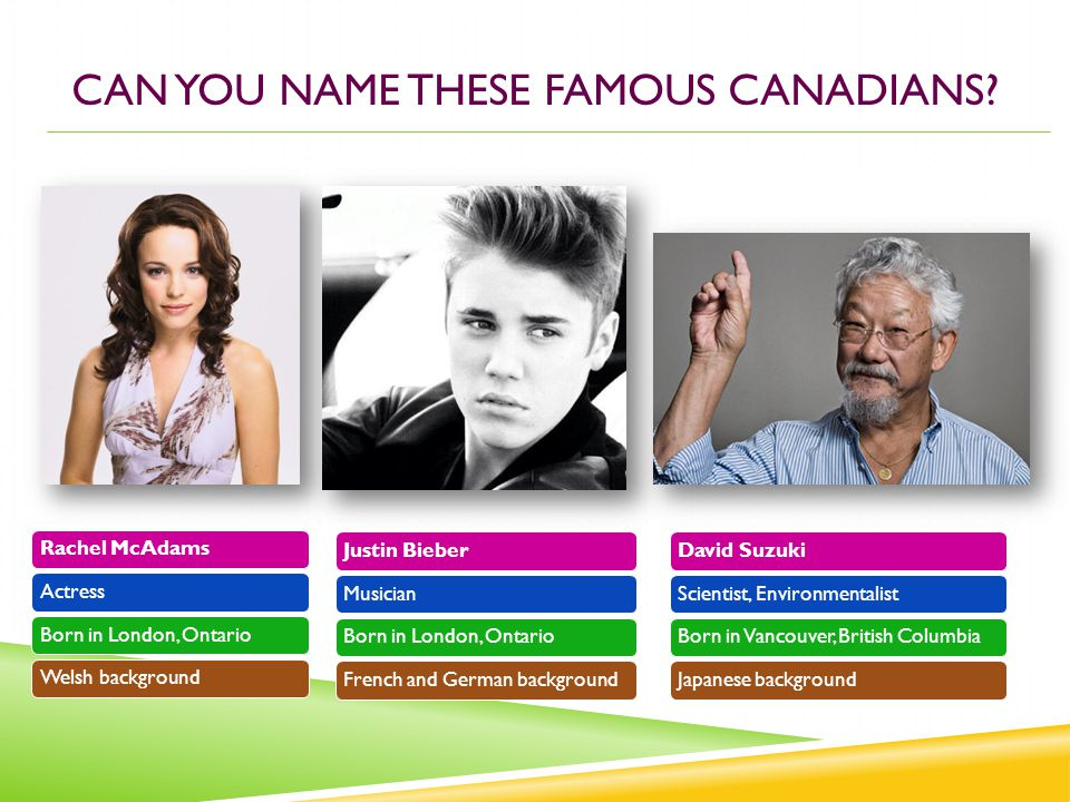 CAN YOU NAME THESE FAMOUS CANADIANS.