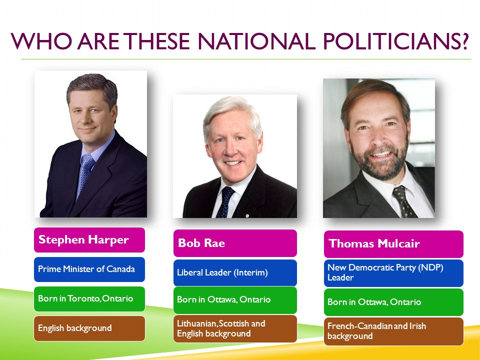WHO ARE THESE NATIONAL POLITICIANS? Stephen Harper Prime Minister of CanadaBorn in Toronto, OntarioEnglish background Bob Rae Liberal Leader (Interim)