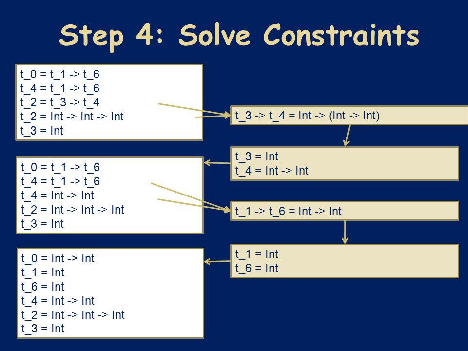 t_0 = t_1 -> t_6 t_4 = t_1 -> t_6 t_2 = t_3 -> t_4 t_2 = Int -> Int -> Int t_3 = Int t_3 -> t_4 = Int -> (Int -> Int) t_3 = Int t_4 = Int -> Int t_0 = t_1 -> t_6 t_4 = t_1 -> t_6 t_4 = Int -> Int t_2 = Int -> Int -> Int t_3 = Int t_1 -> t_6 = Int -> Int t_1 = Int t_6 = Int t_0 = Int -> Int t_1 = Int t_6 = Int t_4 = Int -> Int t_2 = Int -> Int -> Int t_3 = Int