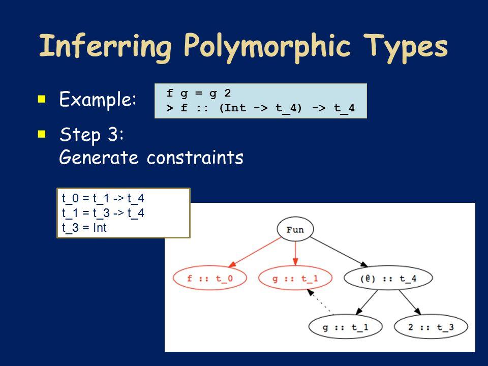  Example:  Step 3: Generate constraints f g = g 2 > f :: (Int -> t_4) -> t_4 t_0 = t_1 -> t_4 t_1 = t_3 -> t_4 t_3 = Int