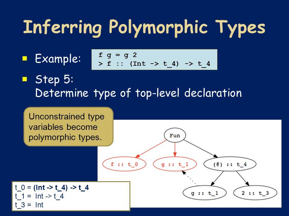  Example:  Step 5: Determine type of top-level declaration f g = g 2 > f :: (Int -> t_4) -> t_4 t_0 = (Int -> t_4) -> t_4 t_1 = Int -> t_4 t_3 = Int