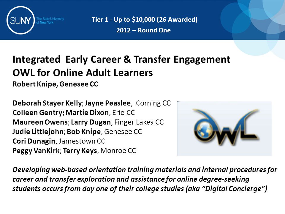 Integrated Early Career & Transfer Engagement OWL for Online Adult Learners Robert Knipe, Genesee CC Deborah Stayer Kelly; Jayne Peaslee, Corning CC Colleen Gentry; Martie Dixon, Erie CC Maureen Owens; Larry Dugan, Finger Lakes CC Judie Littlejohn; Bob Knipe, Genesee CC Cori Dunagin, Jamestown CC Peggy VanKirk; Terry Keys, Monroe CC Developing web-based orientation training materials and internal procedures for career and transfer exploration and assistance for online degree-seeking students occurs from day one of their college studies (aka Digital Concierge ) Tier 1 - Up to $10,000 (26 Awarded) 2012 – Round One
