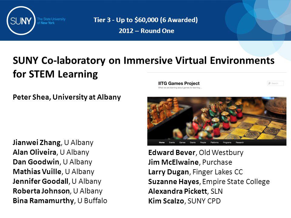 SUNY Co-laboratory on Immersive Virtual Environments for STEM Learning Peter Shea, University at Albany sss Jianwei Zhang, U Albany Alan Oliveira, U A