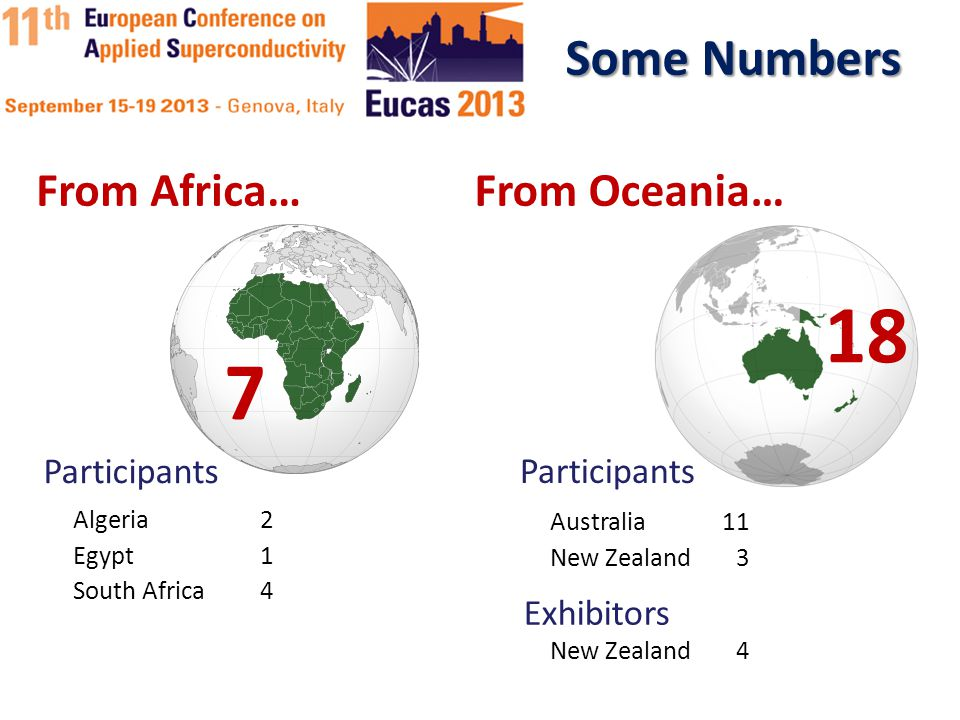 Some Numbers From Africa…From Oceania… Participants Algeria Egypt South Africa 214214 Participants Australia New Zealand 11 3 Exhibitors New Zealand4 18 7