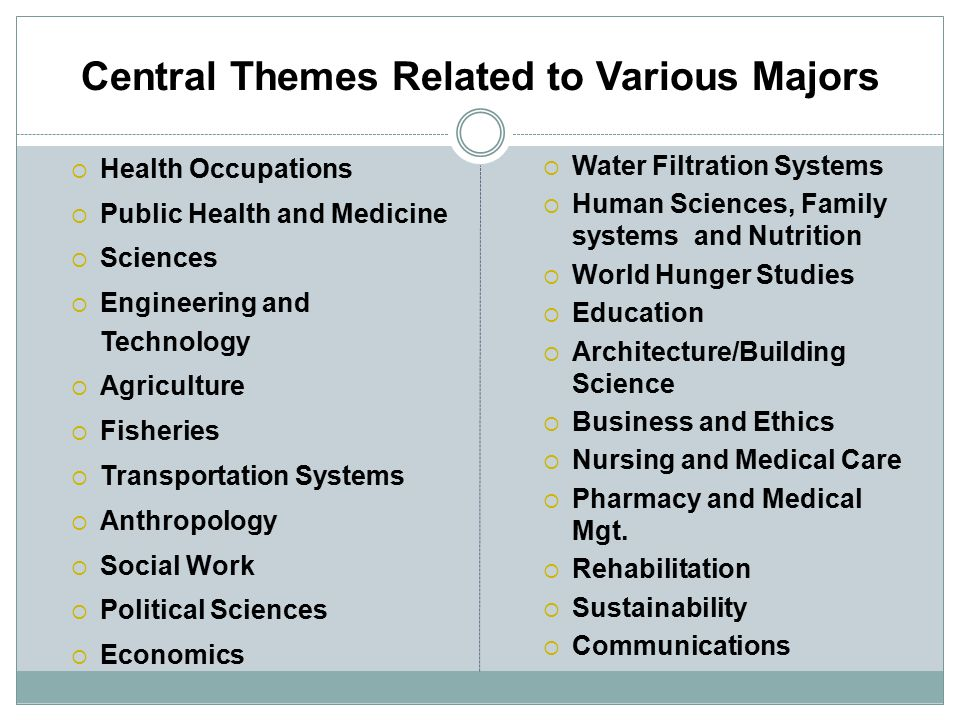 Central Themes Related to Various Majors  Water Filtration Systems  Human Sciences, Family systems and Nutrition  World Hunger Studies  Education  Architecture/Building Science  Business and Ethics  Nursing and Medical Care  Pharmacy and Medical Mgt.