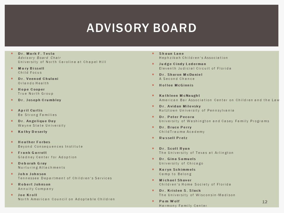 12 ADVISORY BOARD  Dr. Mark F.