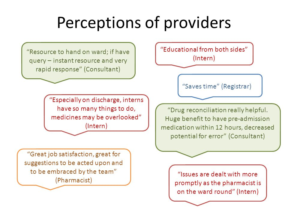 Perceptions of providers Resource to hand on ward; if have query – instant resource and very rapid response (Consultant) Educational from both sides (Intern) Especially on discharge, interns have so many things to do, medicines may be overlooked (Intern) Great job satisfaction, great for suggestions to be acted upon and to be embraced by the team (Pharmacist) Issues are dealt with more promptly as the pharmacist is on the ward round (Intern) Saves time (Registrar) Drug reconciliation really helpful.