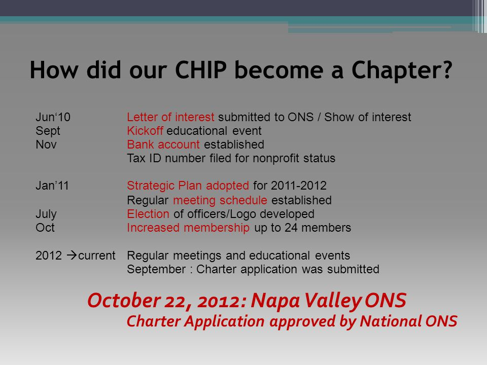 How did our CHIP become a Chapter.