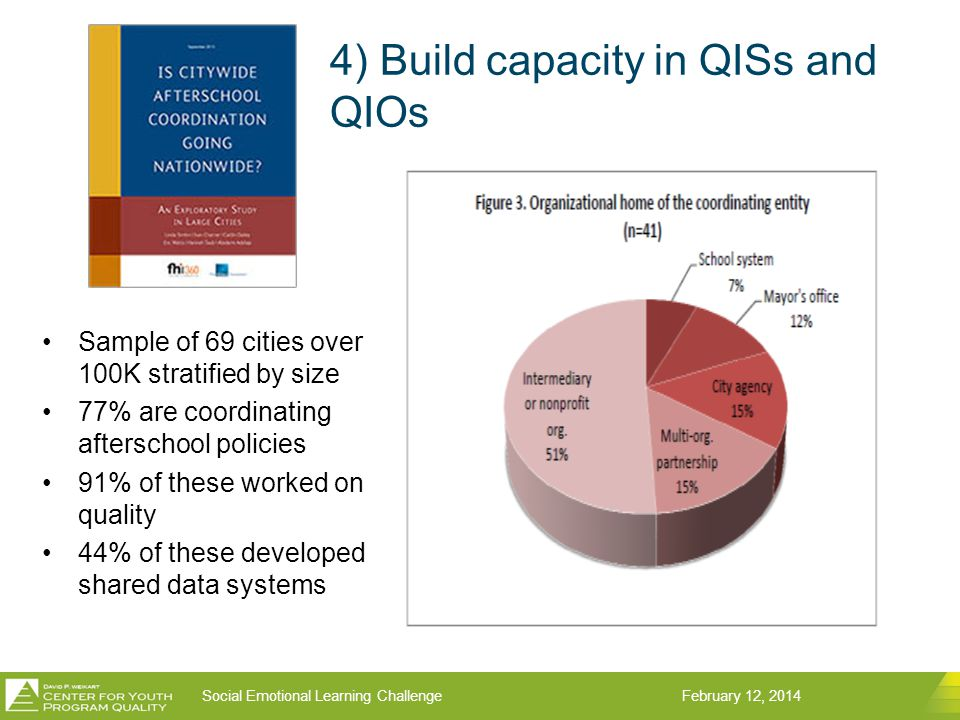 Social Emotional Learning ChallengeFebruary 12, 2014 4) Build capacity in QISs and QIOs Sample of 69 cities over 100K stratified by size 77% are coordinating afterschool policies 91% of these worked on quality 44% of these developed shared data systems