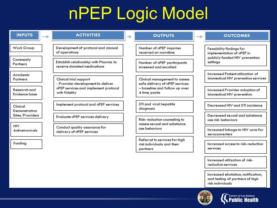nPEP Logic Model