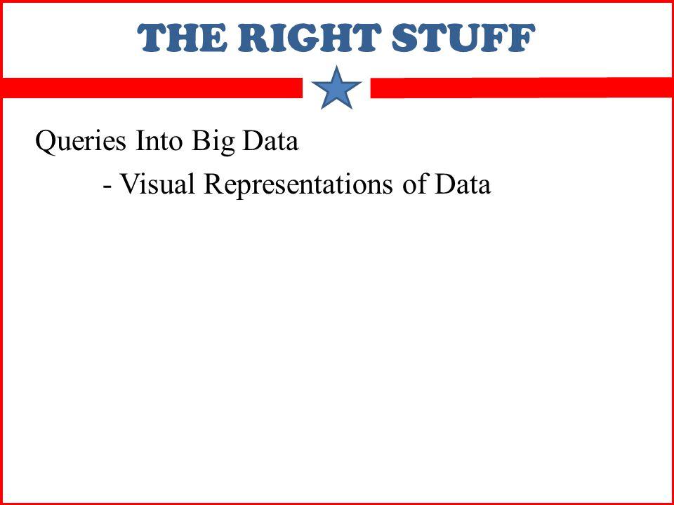 THE RIGHT STUFF Queries Into Big Data - Visual Representations of Data