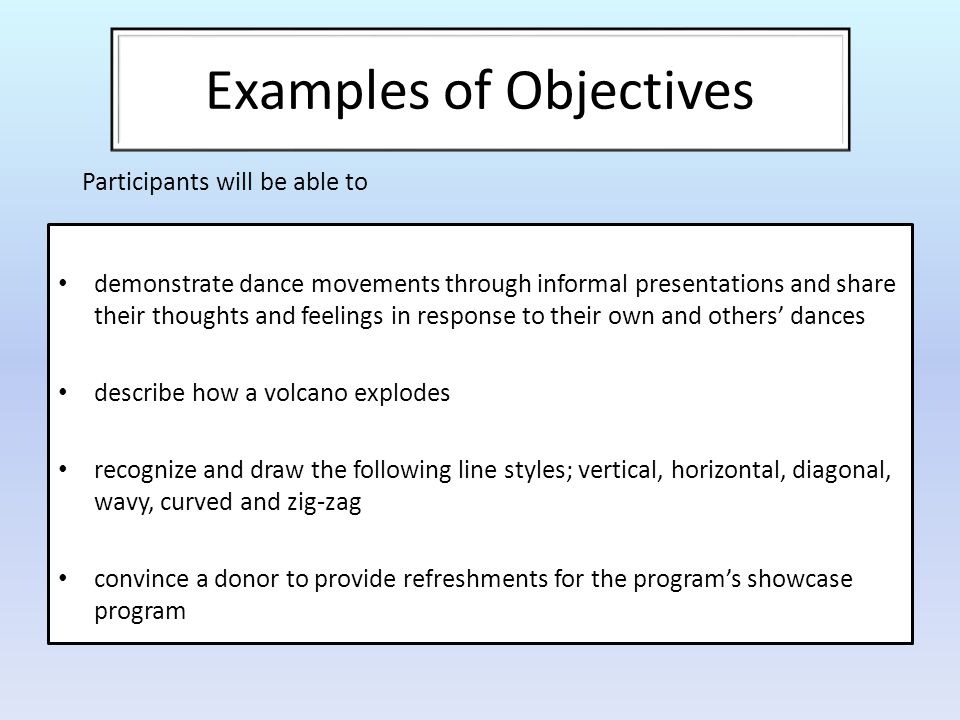 Activity Description: Description of what you and the participants are going to do in the activity.