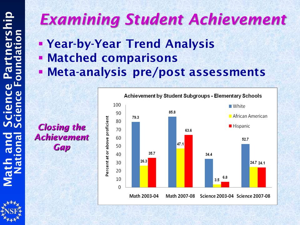 Math and Science Partnership National Science Foundation Examining Student Achievement  Year-by-Year Trend Analysis  Matched comparisons  Meta-analysis pre/post assessments Closing the Achievement Gap