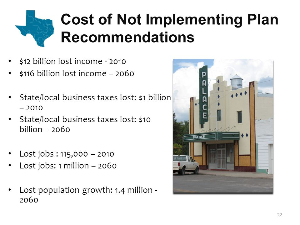 Cost of Not Implementing Plan Recommendations $12 billion lost income - 2010 $116 billion lost income – 2060 State/local business taxes lost: $1 billi