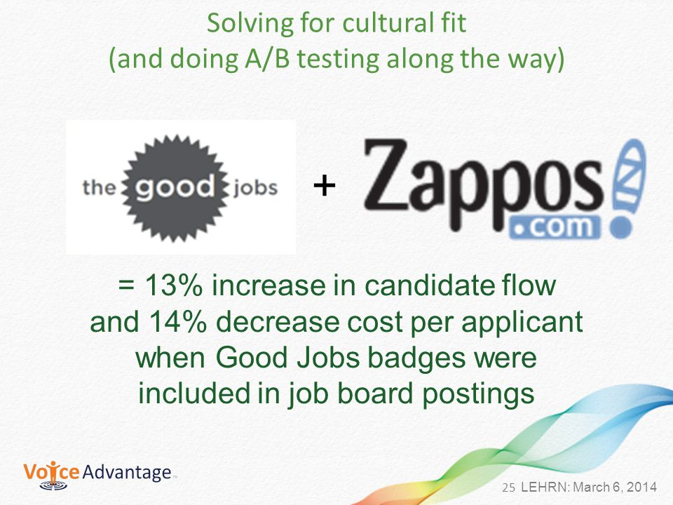 25 LEHRN: March 6, 2014 Solving for cultural fit (and doing A/B testing along the way) = 13% increase in candidate flow and 14% decrease cost per applicant when Good Jobs badges were included in job board postings +