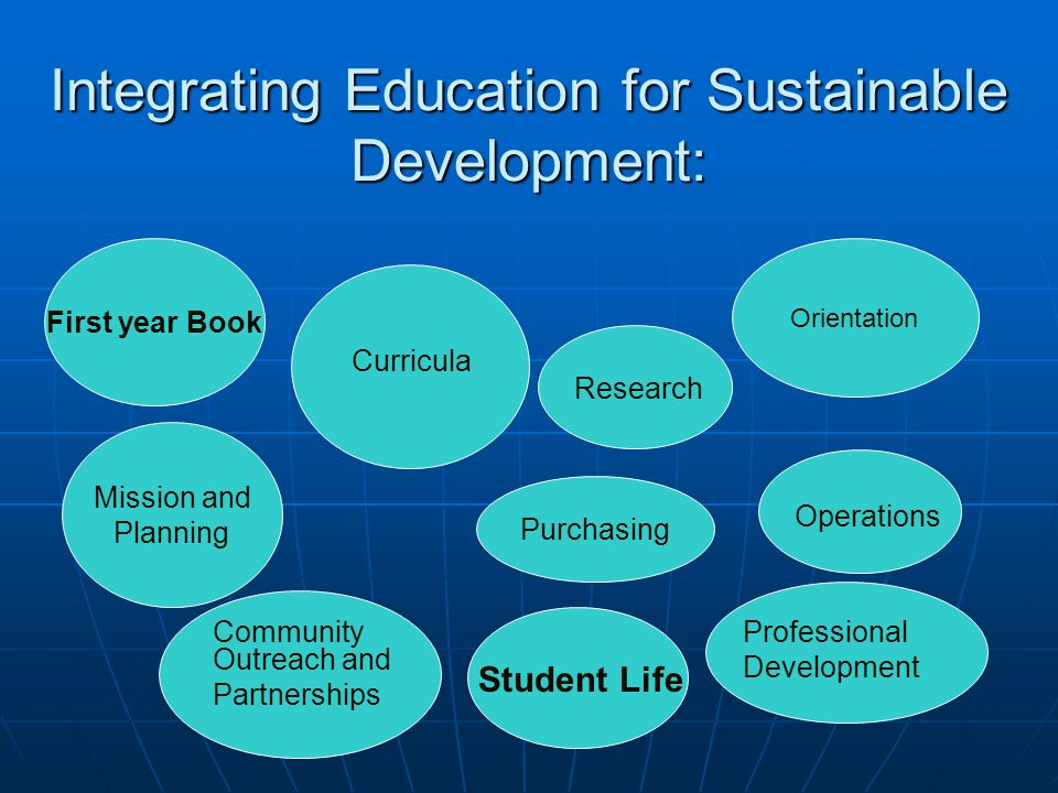 Integrating Education for Sustainable Development: Curricula Research Operations Community Outreach and Partnerships Student Life Professional Development Mission and Planning Purchasing Orientation First year Book