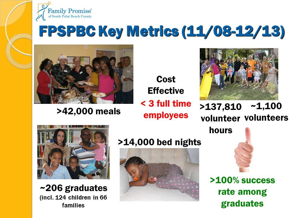 2013 FPSPBC Highlights FPSPBC one of 5 beneficiaries of Countess de Hoernle's 101 th Birthday Grant from Quantum Foundation Graduates hosting current Guests Successful 1 st Annual Steps of Promise Walkathon