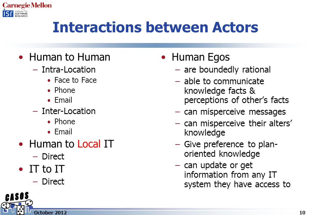 Interactions between Actors Human to Human –Intra-Location Face to Face Phone Email –Inter-Location Phone Email Human to Local IT –Direct IT to IT –Di