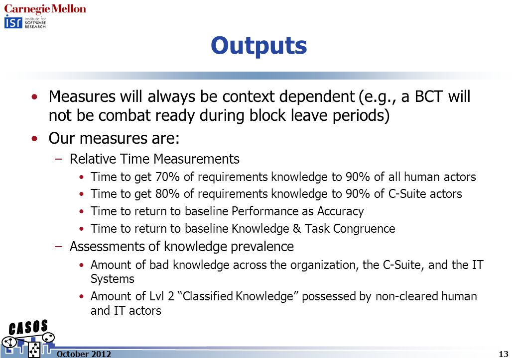 Outputs Measures will always be context dependent (e.g., a BCT will not be combat ready during block leave periods) Our measures are: –Relative Time M