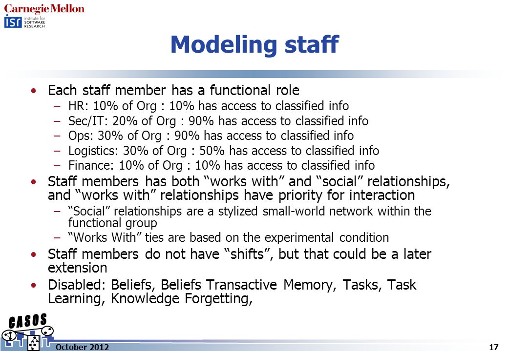 Modeling staff Each staff member has a functional role –HR: 10% of Org : 10% has access to classified info –Sec/IT: 20% of Org : 90% has access to classified info –Ops: 30% of Org : 90% has access to classified info –Logistics: 30% of Org : 50% has access to classified info –Finance: 10% of Org : 10% has access to classified info Staff members has both works with and social relationships, and works with relationships have priority for interaction – Social relationships are a stylized small-world network within the functional group – Works With ties are based on the experimental condition Staff members do not have shifts , but that could be a later extension Disabled: Beliefs, Beliefs Transactive Memory, Tasks, Task Learning, Knowledge Forgetting, October 201217