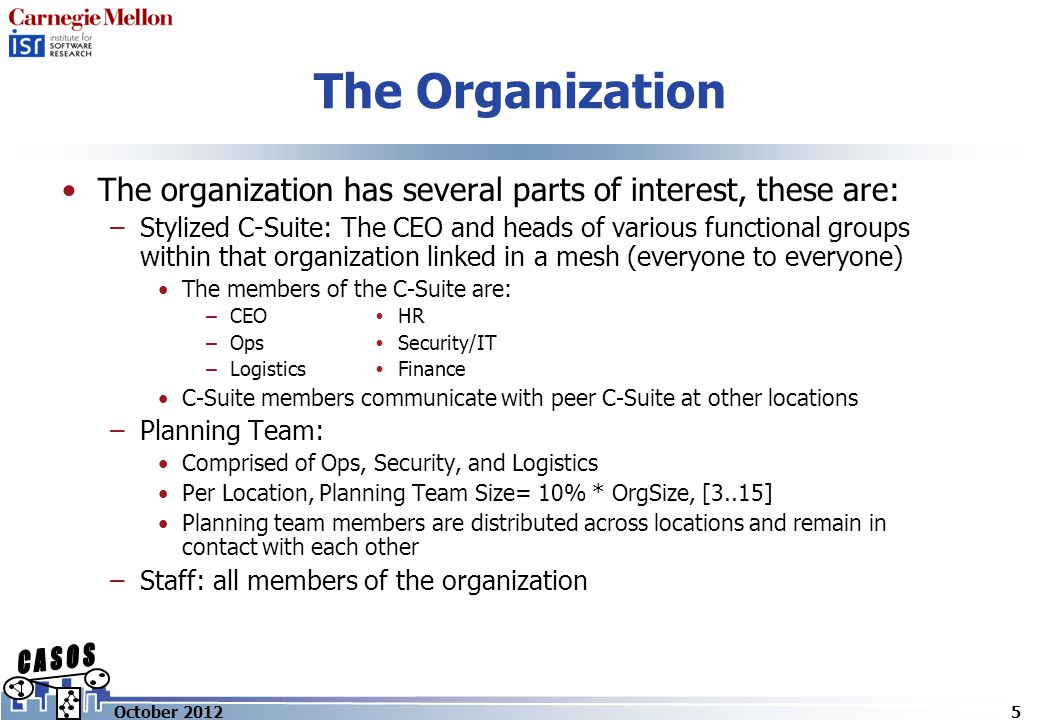 The Organization October 20125 The organization has several parts of interest, these are: –Stylized C-Suite: The CEO and heads of various functional g