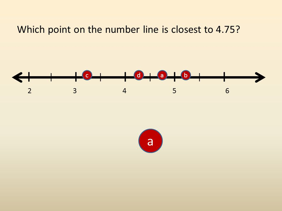 ABCD Match each value with its graphed point on the number line. a)2.25 b) -1 ¾ c) 4.75 d) -3.5