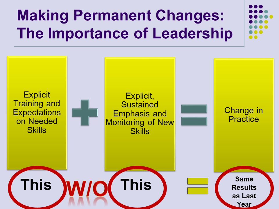 Making Permanent Changes: The Importance of Leadership Explicit Training and Expectations on Needed Skills Explicit, Sustained Emphasis and Monitoring of New Skills Change in Practice This Same Results as Last Year