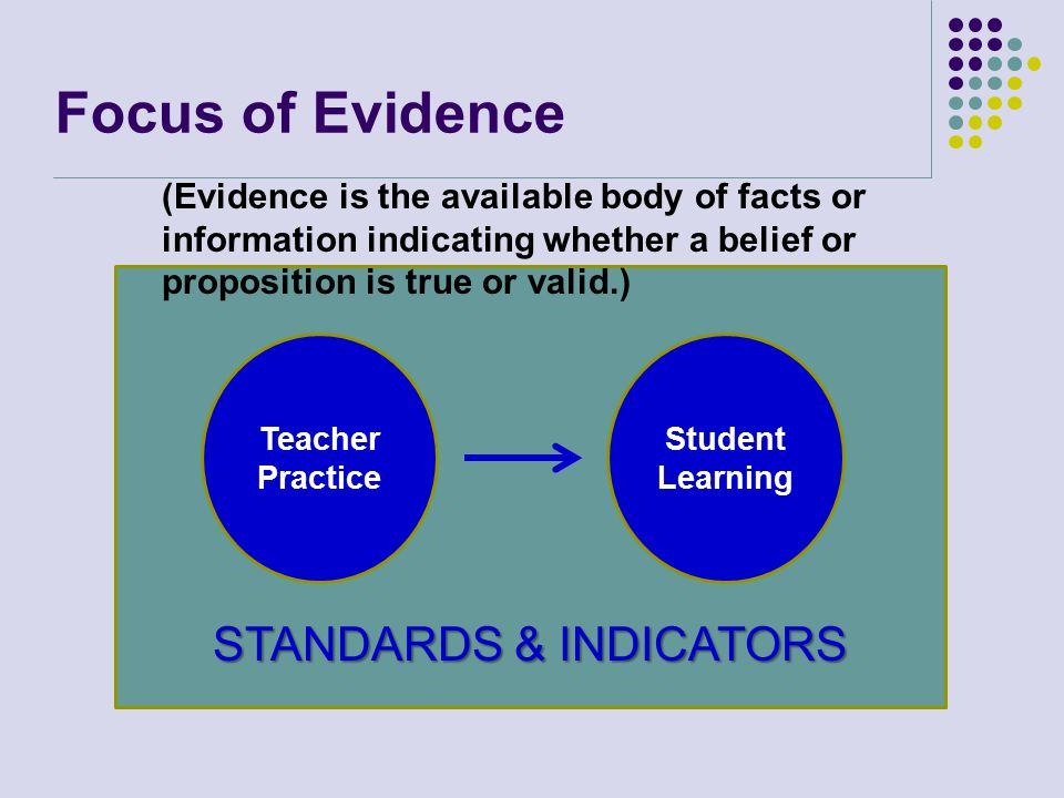 Focus of Evidence STANDARDS & INDICATORS Teacher Practice Student Learning (Evidence is the available body of facts or information indicating whether a belief or proposition is true or valid.)