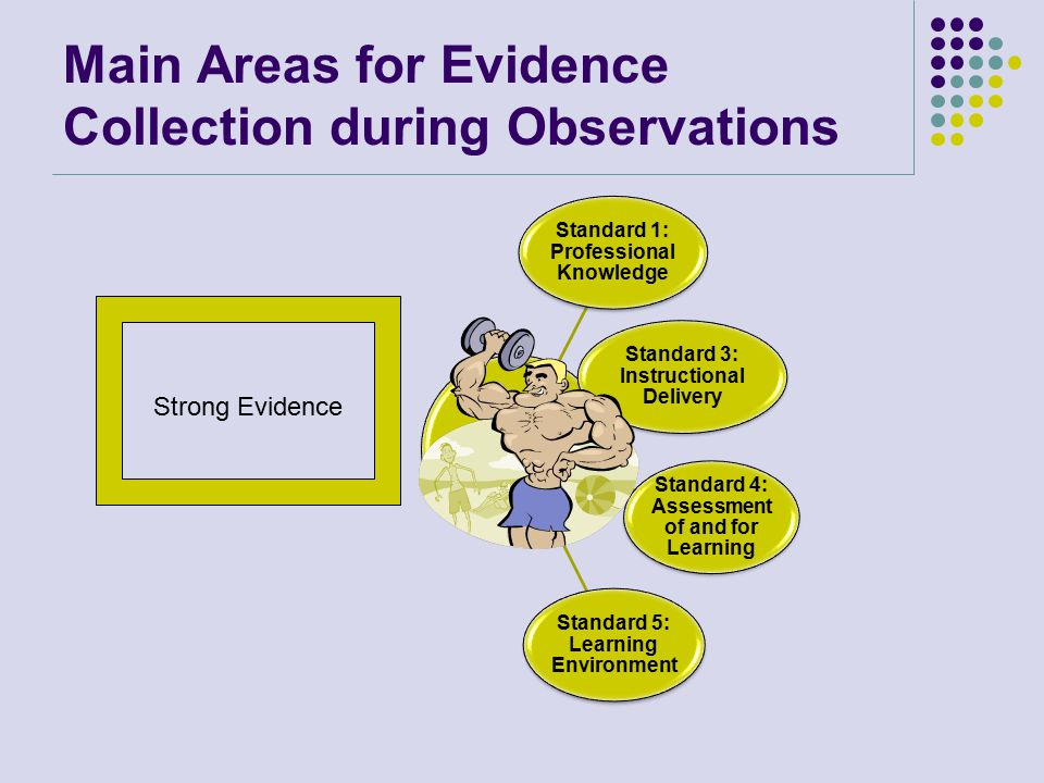 Main Areas for Evidence Collection during Observations Standard 1: Professional Knowledge Standard 3: Instructional Delivery Standard 4: Assessment of and for Learning Standard 5: Learning Environment Strong Evidence