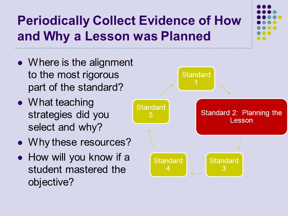 Periodically Collect Evidence of How and Why a Lesson was Planned Where is the alignment to the most rigorous part of the standard.